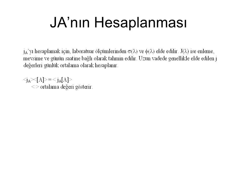 JA'nın Hesaplanması