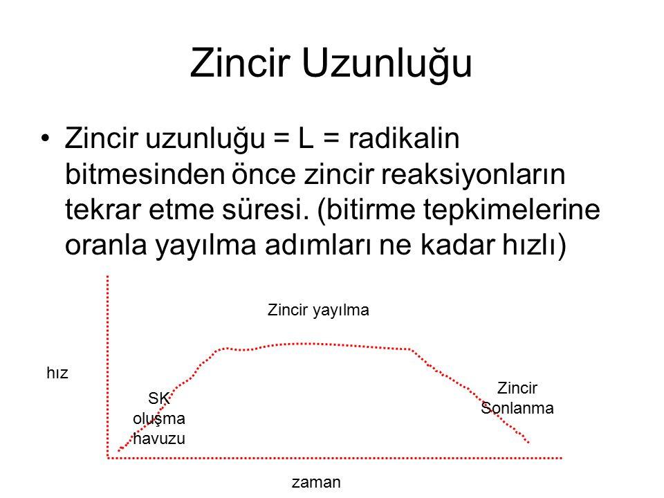 Zincir Uzunluğu Zincir uzunluğu = L = radikalin bitmesinden önce zincir reaksiyonların tekrar etme süresi.
