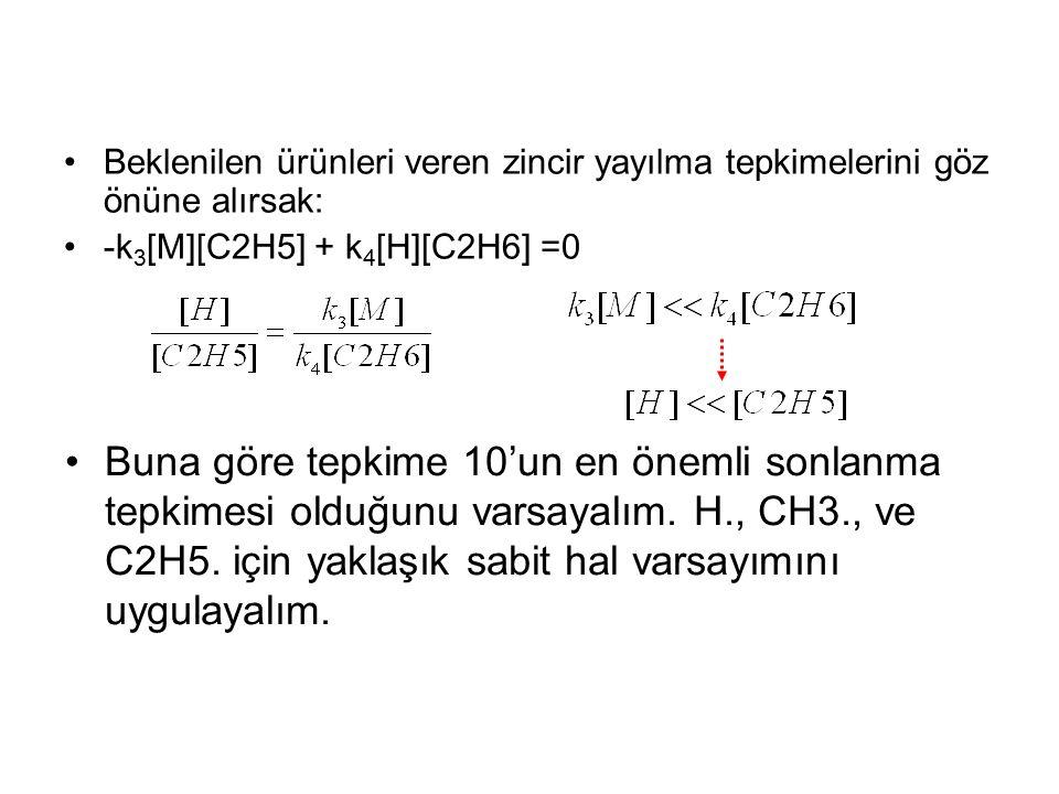 Beklenilen ürünleri veren zincir yayılma tepkimelerini göz önüne alırsak: -k 3 [M][C2H5] + k 4 [H][C2H6] =0 Buna göre tepkime 10'un en önemli sonlanma tepkimesi olduğunu varsayalım.