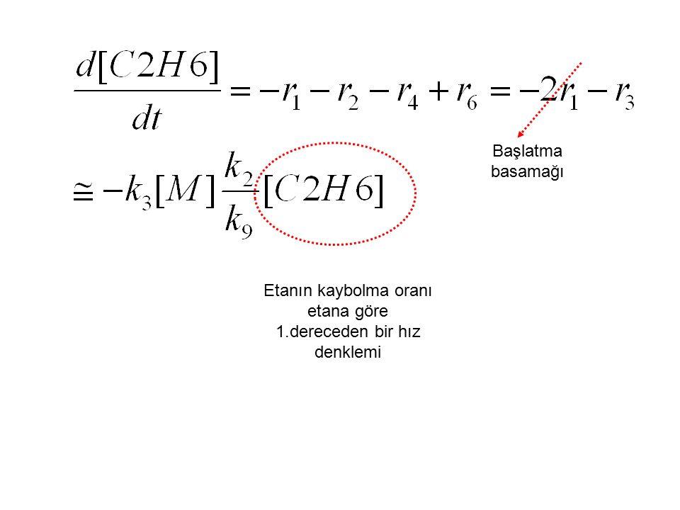 Başlatma basamağı Etanın kaybolma oranı etana göre 1.dereceden bir hız denklemi