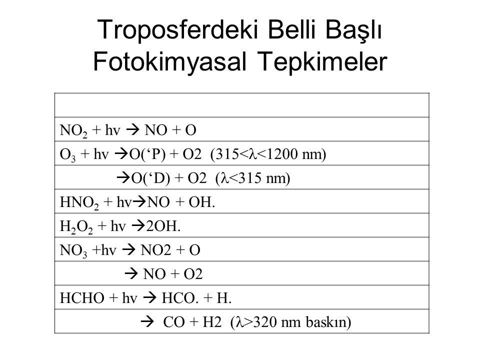 Troposferdeki Belli Başlı Fotokimyasal Tepkimeler NO 2 + hv  NO + O O 3 + hv  O('P) + O2 (315< <1200 nm)  O('D) + O2  <315 nm) HNO 2 + hv  NO + OH.