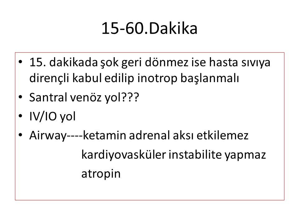 15-60.Dakika 15.