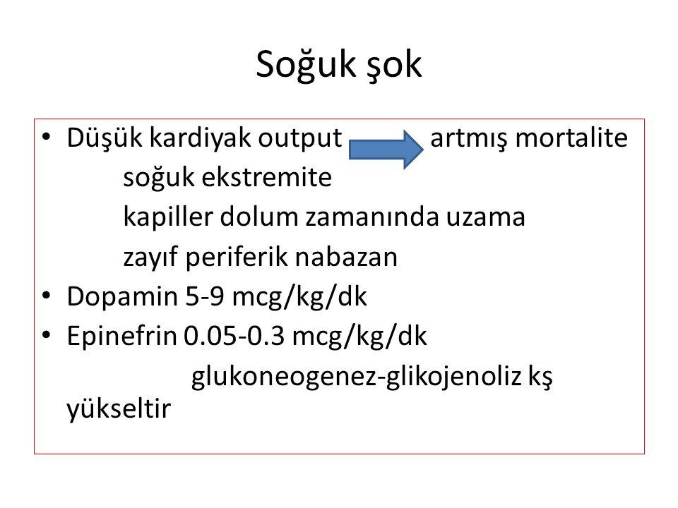 Soğuk şok Düşük kardiyak output artmış mortalite soğuk ekstremite kapiller dolum zamanında uzama zayıf periferik nabazan Dopamin 5-9 mcg/kg/dk Epinefrin 0.05-0.3 mcg/kg/dk glukoneogenez-glikojenoliz kş yükseltir