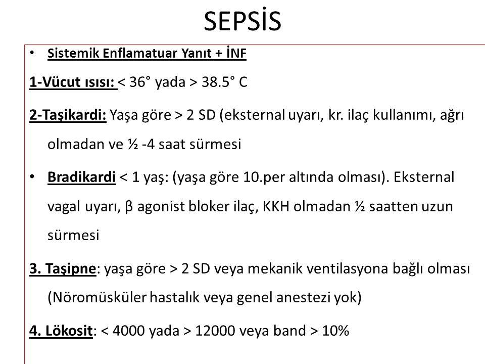 SEPSİS Sistemik Enflamatuar Yanıt + İNF 1-Vücut ısısı: 38.5° C 2-Taşikardi: Yaşa göre > 2 SD (eksternal uyarı, kr.