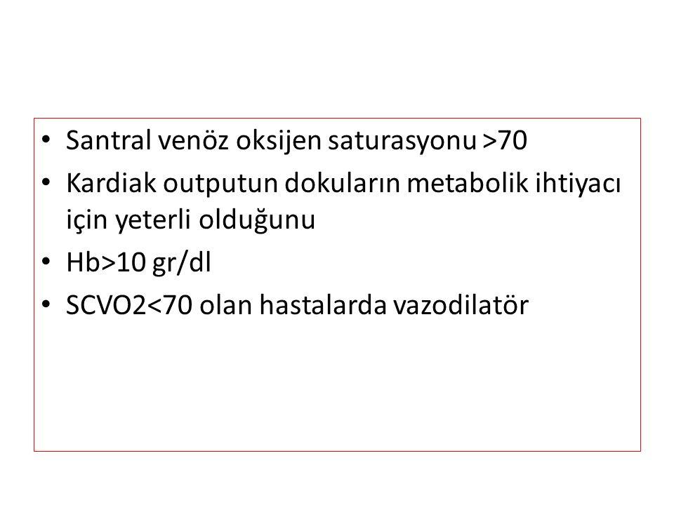 Santral venöz oksijen saturasyonu >70 Kardiak outputun dokuların metabolik ihtiyacı için yeterli olduğunu Hb>10 gr/dl SCVO2<70 olan hastalarda vazodilatör