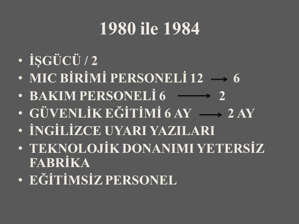 1980 ile 1984 İŞGÜCÜ / 2 MIC BİRİMİ PERSONELİ 12 6 BAKIM PERSONELİ 6 2 GÜVENLİK EĞİTİMİ 6 AY 2 AY İNGİLİZCE UYARI YAZILARI TEKNOLOJİK DONANIMI YETERSİZ FABRİKA EĞİTİMSİZ PERSONEL