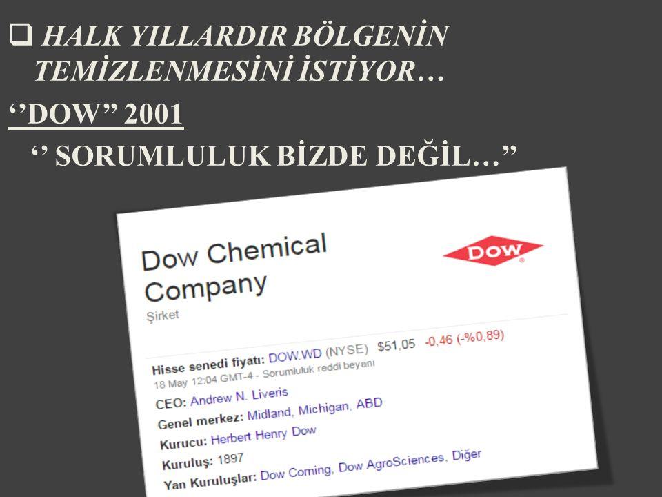  HALK YILLARDIR BÖLGENİN TEMİZLENMESİNİ İSTİYOR… ''DOW'' 2001 '' SORUMLULUK BİZDE DEĞİL…''