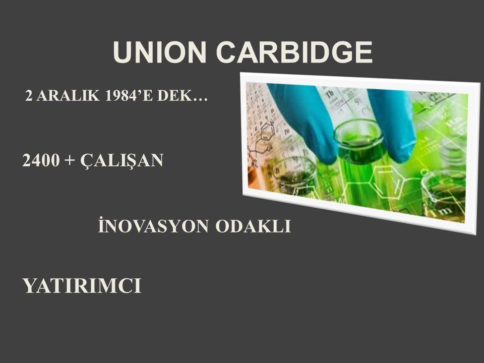 UNION CARBIDGE 2 ARALIK 1984'E DEK… 2400 + ÇALIŞAN İNOVASYON ODAKLI YATIRIMCI
