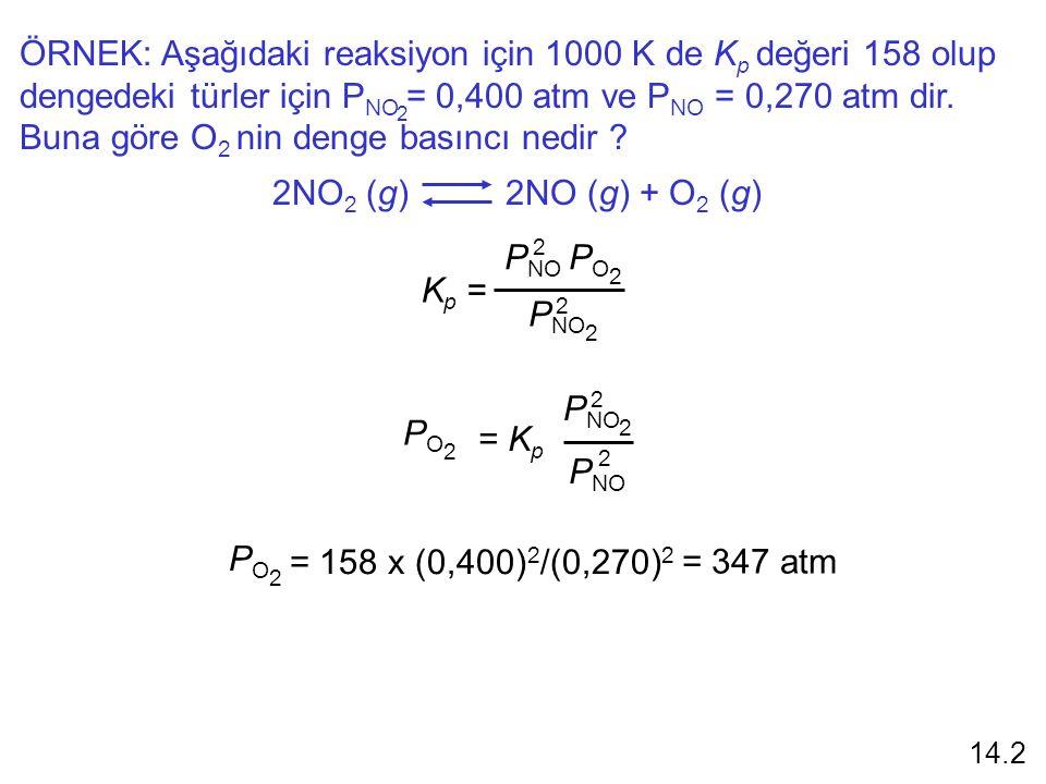 ÖRNEK: Aşağıdaki reaksiyon için 1000 K de K p değeri 158 olup dengedeki türler için P NO = 0,400 atm ve P NO = 0,270 atm dir.