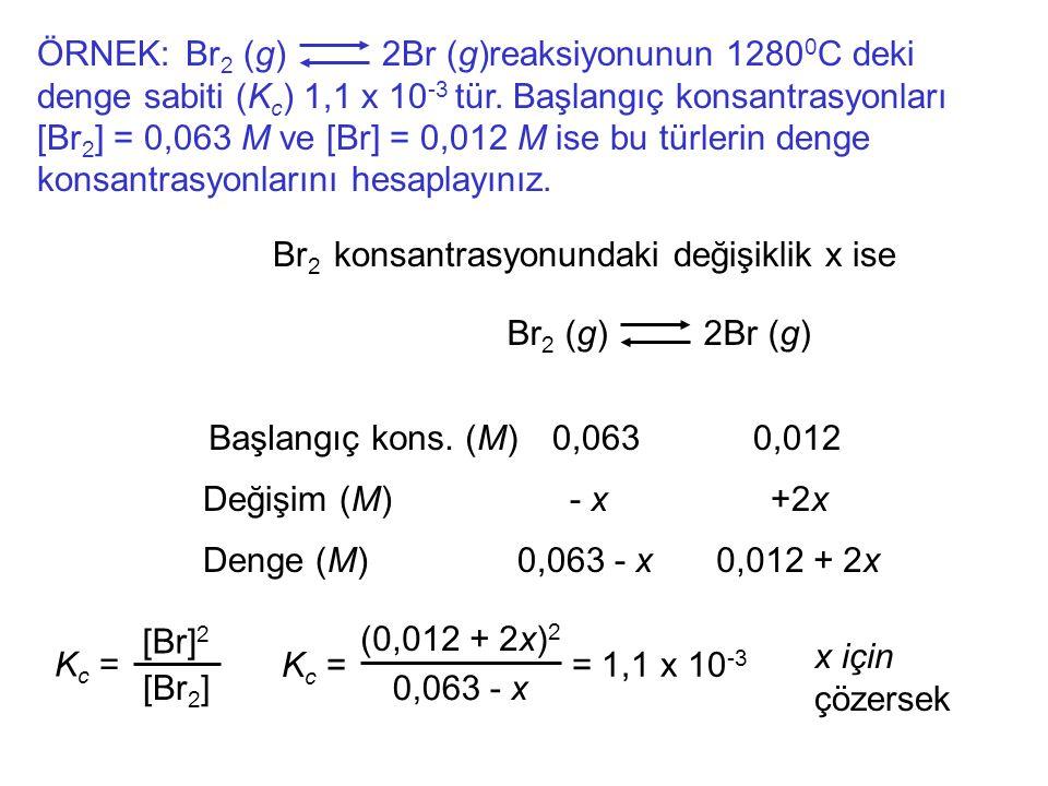 ÖRNEK: reaksiyonunun 1280 0 C deki denge sabiti (K c ) 1,1 x 10 -3 tür.