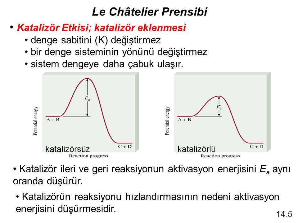 katalizörsüzkatalizörlü 14.5 Katalizör ileri ve geri reaksiyonun aktivasyon enerjisini E a aynı oranda düşürür.