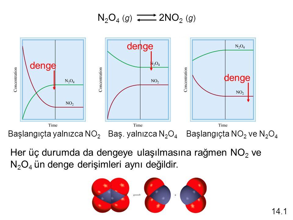 N 2 O 4 (g) 2NO 2 (g) Başlangıçta yalnızca NO 2 Baş.