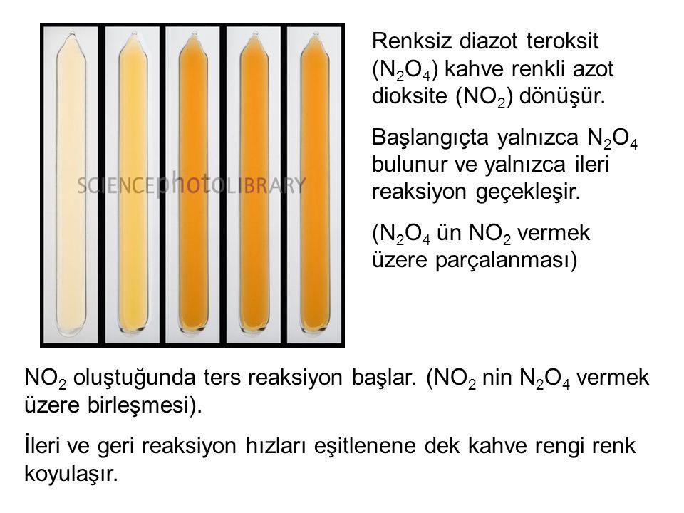 Renksiz diazot teroksit (N 2 O 4 ) kahve renkli azot dioksite (NO 2 ) dönüşür.