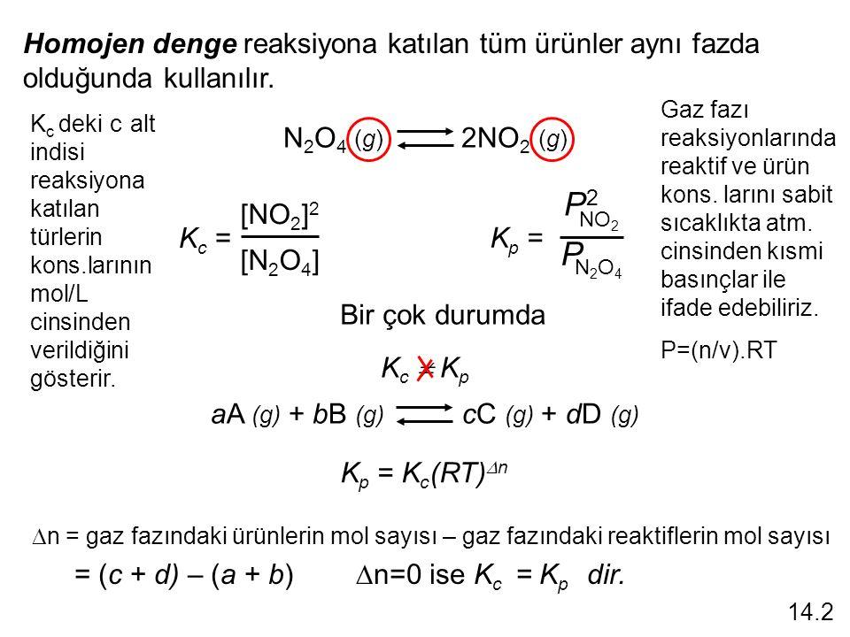 Homojen denge reaksiyona katılan tüm ürünler aynı fazda olduğunda kullanılır.