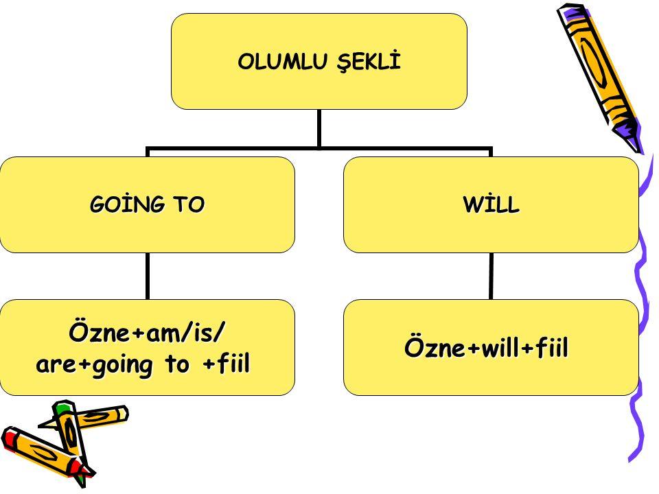 OLUMLU ŞEKLİ GOİNG TO Özne+am/is/ are+going to +fiil WİLL Özne+will+fiil