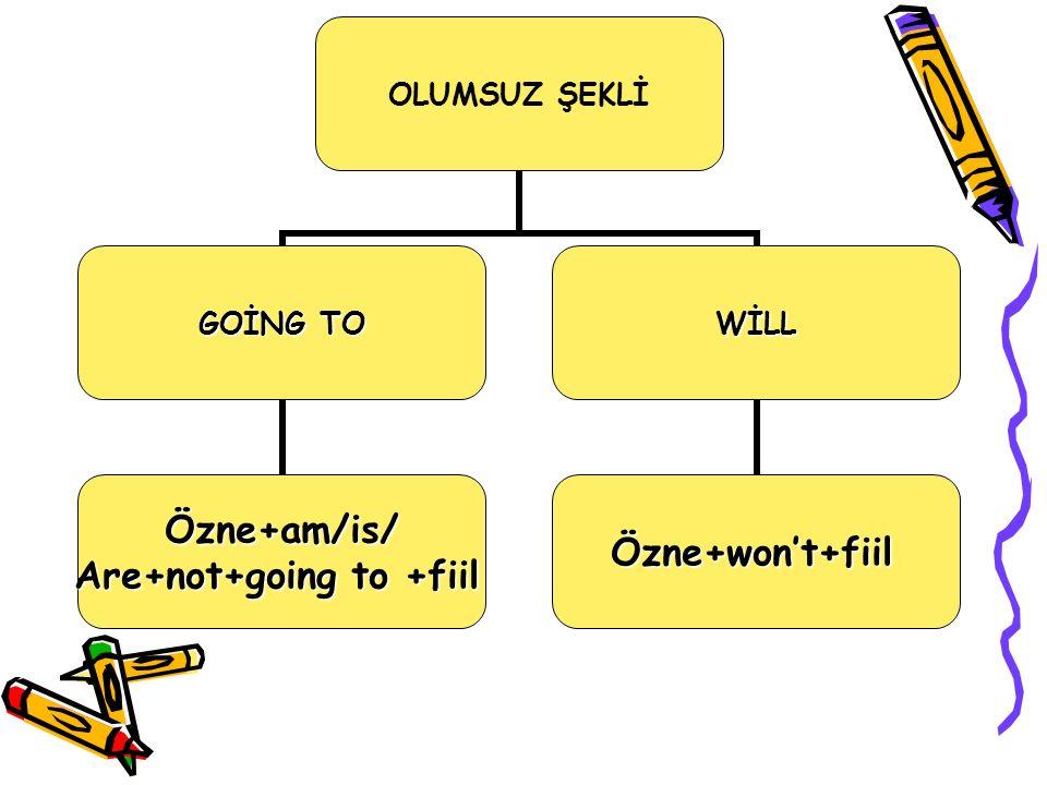 OLUMSUZ ŞEKLİ GOİNG TO Özne+am/is/ Are+not+going to +fiil WİLL Özne+won't+fiil