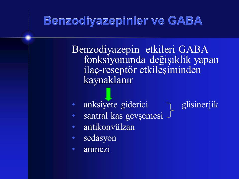 Benzodiyazepinler ve GABA Benzodiyazepin etkileri GABA fonksiyonunda değişiklik yapan ilaç-reseptör etkileşiminden kaynaklanır anksiyete giderici glis