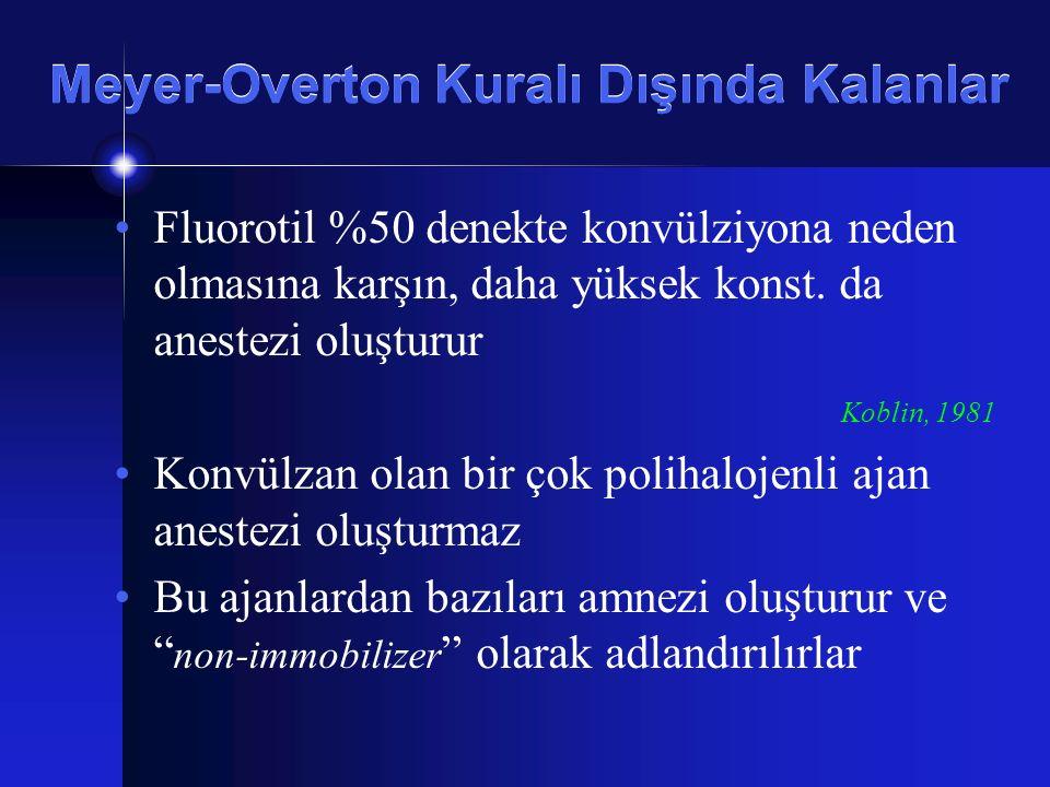 Meyer-Overton Kuralı Dışında Kalanlar Fluorotil %50 denekte konvülziyona neden olmasına karşın, daha yüksek konst. da anestezi oluşturur Koblin, 1981