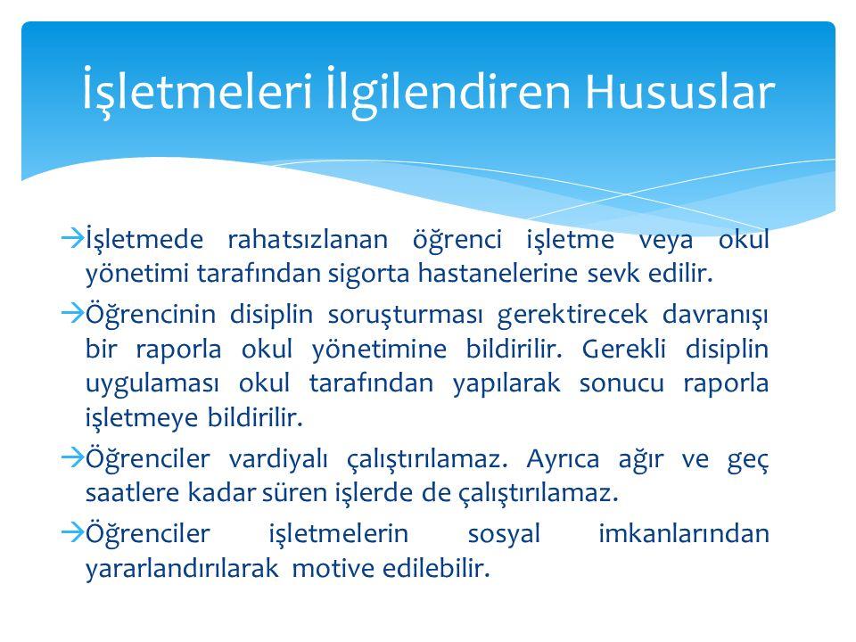 X y 222222 Hüseyin Remziye İzmir 16.01.1991 2013 11/A Bilişim Tek.