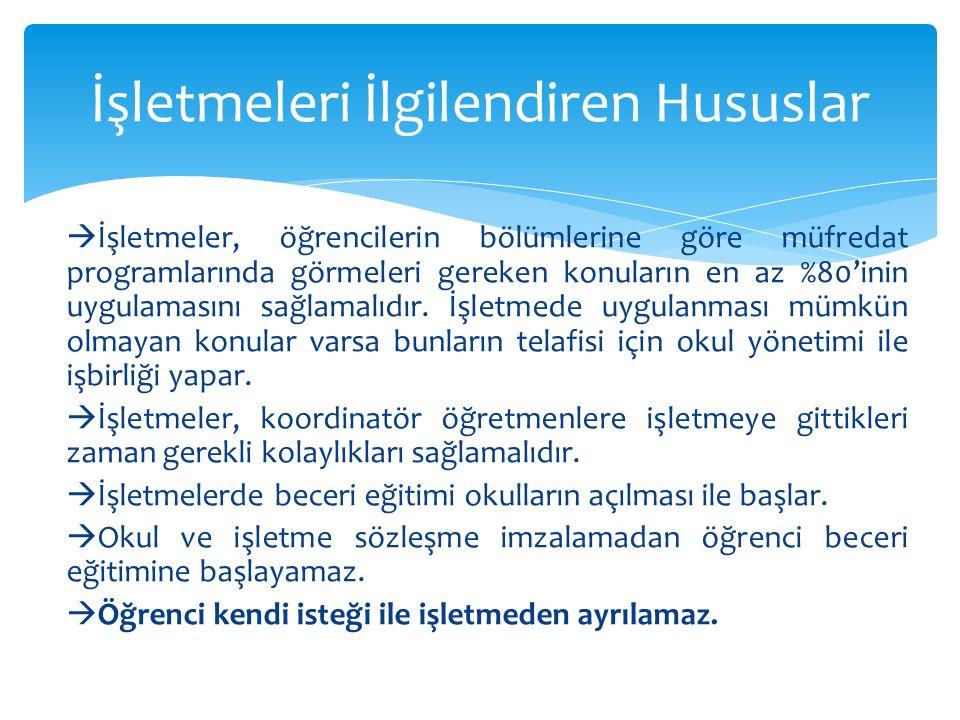 Ali ALİ ……….……….Meslek Lisesi 2013 11-A BİLİŞİM BÖLÜMÜ Web.