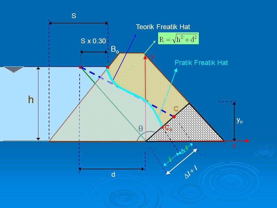 h x y yoyo S BoBo S x 0.30 d  l + l C Teorik Freatik Hat  l l l CoCo Pratik Freatik Hat