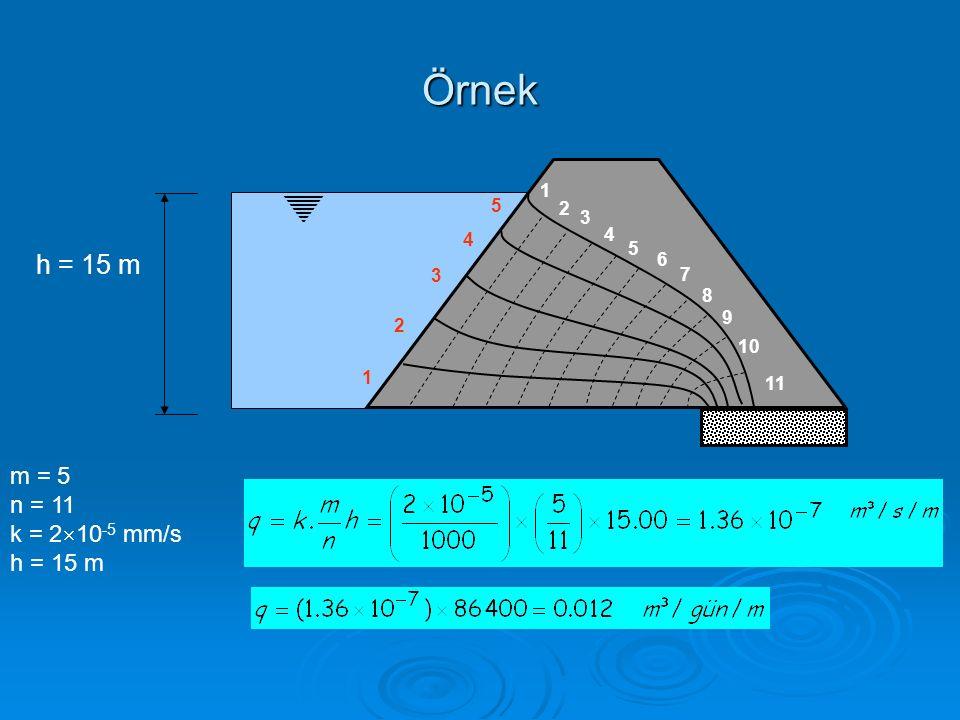 Örnek 1 2 3 4 5 2 4 6 1 3 5 7 8 9 10 11 m = 5 n = 11 k = 2  10 -5 mm/s h = 15 m