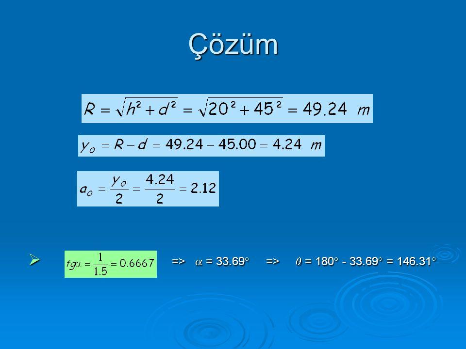 Çözüm  =>  = 33.69  =>  = 180  - 33.69  = 146.31 