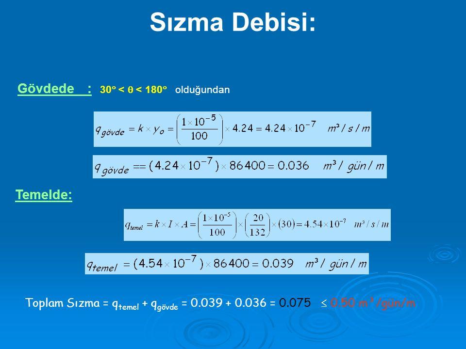 Sızma Debisi: Gövdede : 30  <  < 180  olduğundan Temelde: Toplam Sızma = q temel + q gövde = 0.039 + 0.036 = 0.075  0.50 m³/gün/m