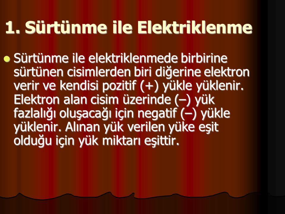 1. Sürtünme ile Elektriklenme Sürtünme ile elektriklenmede birbirine sürtünen cisimlerden biri diğerine elektron verir ve kendisi pozitif (+) yükle yü