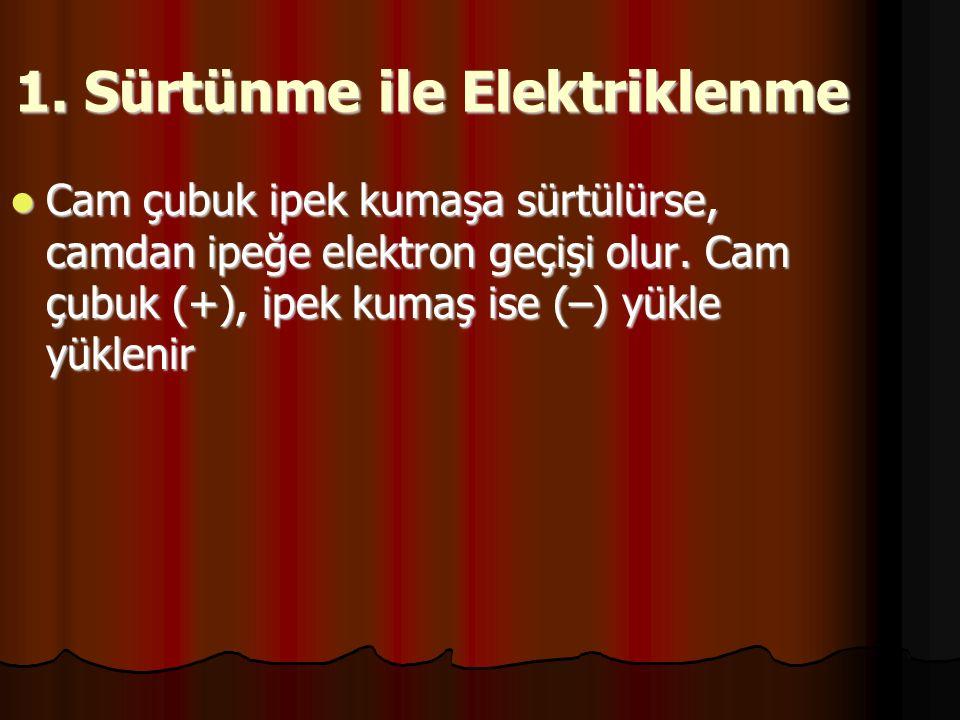 1. Sürtünme ile Elektriklenme Cam çubuk ipek kumaşa sürtülürse, camdan ipeğe elektron geçişi olur. Cam çubuk (+), ipek kumaş ise (–) yükle yüklenir Ca