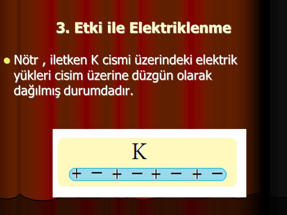3. Etki ile Elektriklenme Nötr, iletken K cismi üzerindeki elektrik yükleri cisim üzerine düzgün olarak dağılmış durumdadır. Nötr, iletken K cismi üze