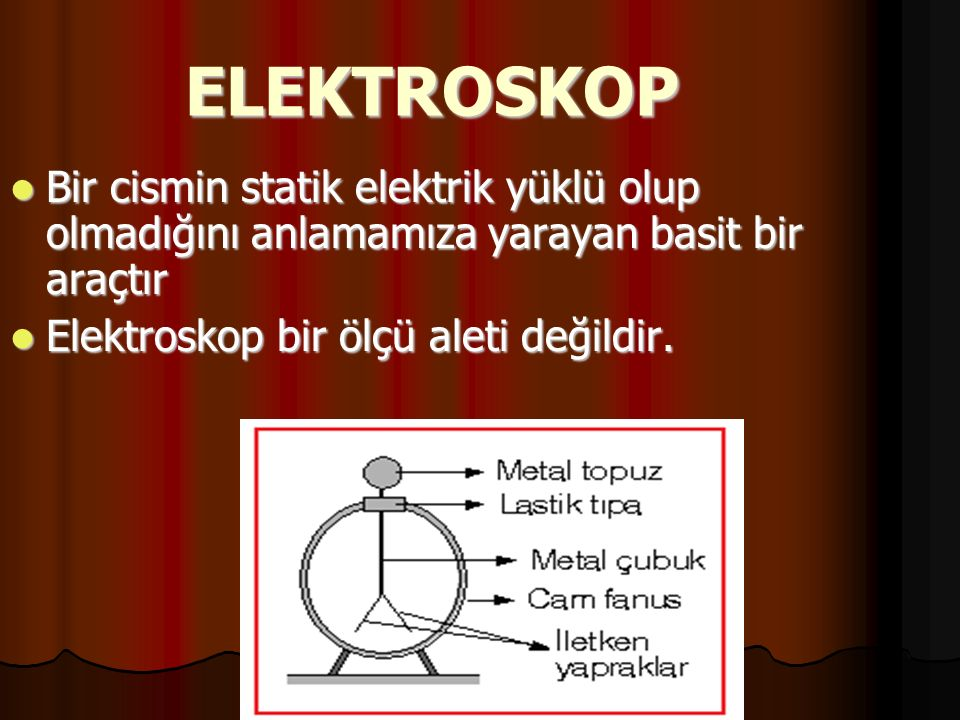ELEKTROSKOP Bir cismin statik elektrik yüklü olup olmadığını anlamamıza yarayan basit bir araçtır Bir cismin statik elektrik yüklü olup olmadığını anl