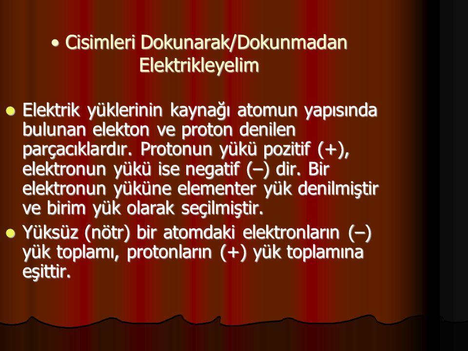 Cisimleri Dokunarak/Dokunmadan Elektrikleyelim Cisimleri Dokunarak/Dokunmadan Elektrikleyelim Elektrik yüklerinin kaynağı atomun yapısında bulunan ele