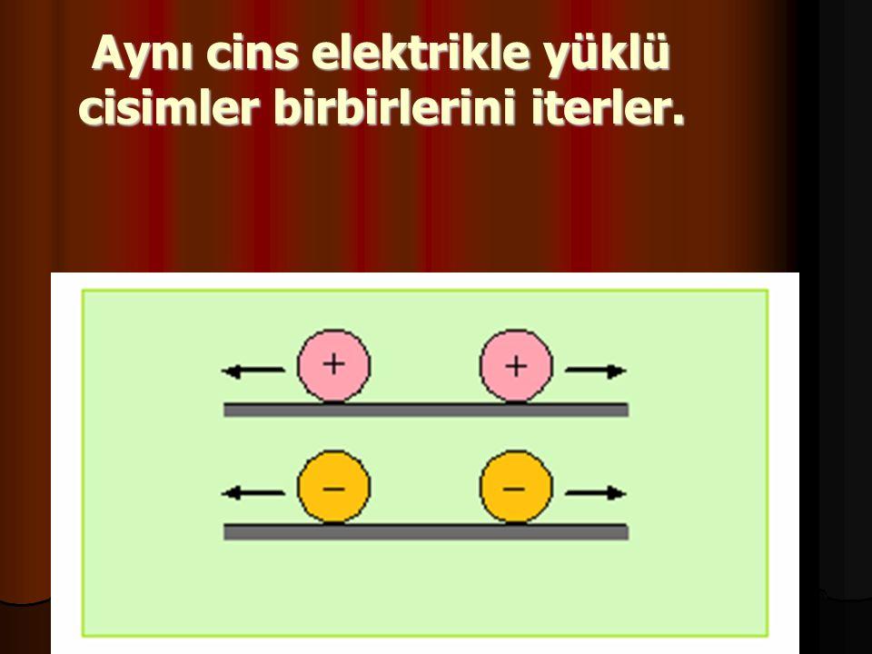 Aynı cins elektrikle yüklü cisimler birbirlerini iterler.