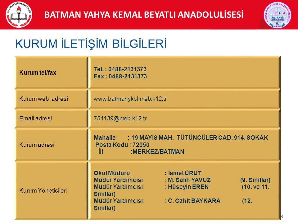 8 Kurum tel/fax Tel. : 0488-2131373 Fax : 0488-2131373 Kurum web adresiwww.batmanykbl.meb.k12.tr Email adresi751139@meb.k12.tr Kurum adresi Mahalle :