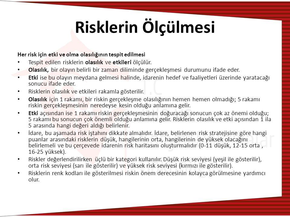 Risklerin Ölçülmesi Her risk için etki ve olma olasılığının tespit edilmesi Tespit edilen risklerin olasılık ve etkileri ölçülür.
