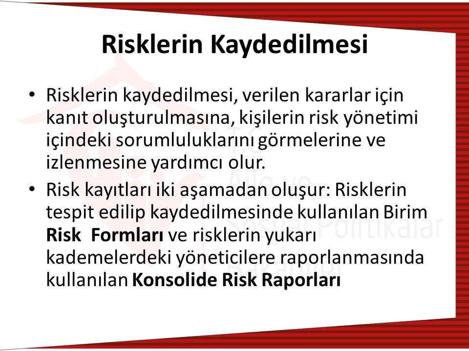 Risklerin Kaydedilmesi Risklerin kaydedilmesi, verilen kararlar için kanıt oluşturulmasına, kişilerin risk yönetimi içindeki sorumluluklarını görmelerine ve izlenmesine yardımcı olur.