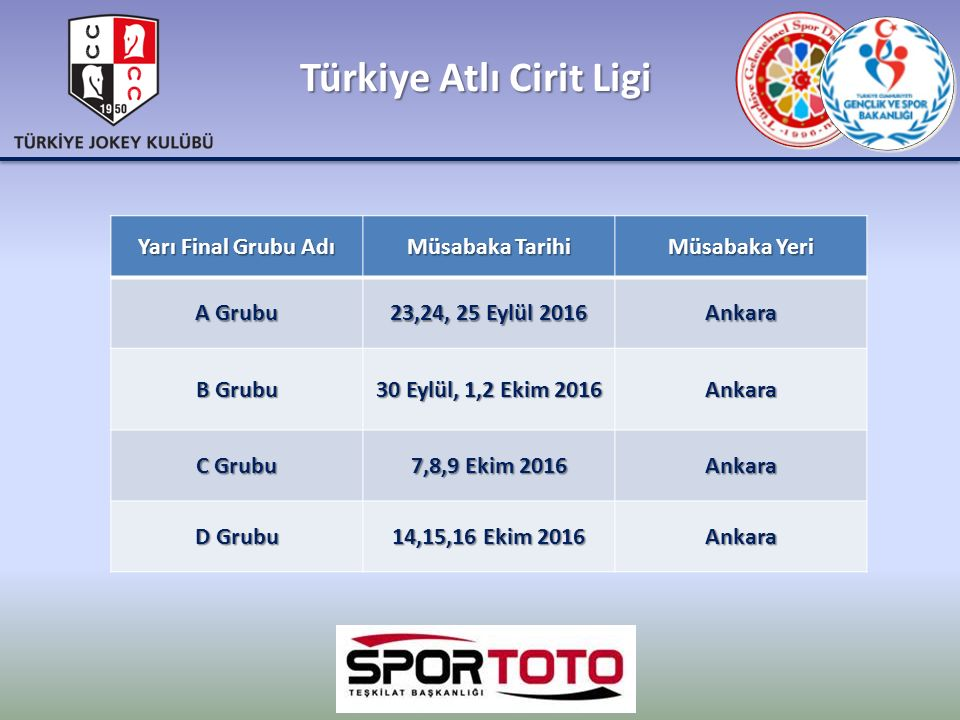 Türkiye Atlı Cirit Ligi Yarı Final Grubu Adı Müsabaka Tarihi Müsabaka Yeri A Grubu 23,24, 25 Eylül 2016 Ankara B Grubu 30 Eylül, 1,2 Ekim 2016 Ankara