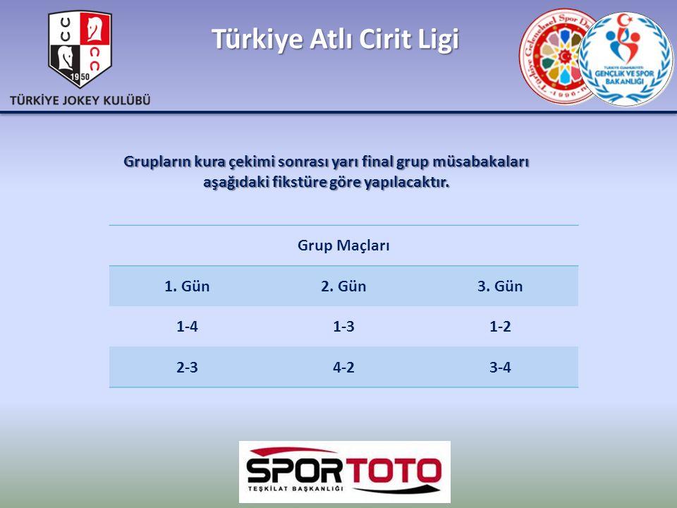 Türkiye Atlı Cirit Ligi Grup Maçları 1. Gün2. Gün3. Gün 1-41-31-2 2-34-23-4 Grupların kura çekimi sonrası yarı final grup müsabakaları aşağıdaki fikst