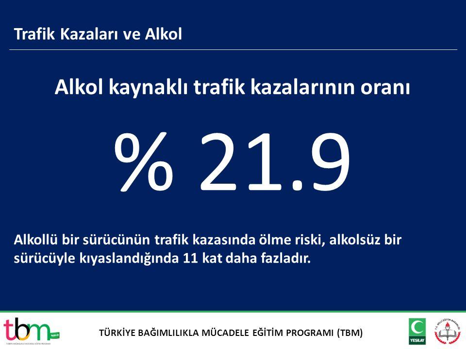 Trafik Kazaları ve Alkol Alkol kaynaklı trafik kazalarının oranı % 21.9 TÜRKİYE BAĞIMLILIKLA MÜCADELE EĞİTİM PROGRAMI (TBM) Alkollü bir sürücünün trafik kazasında ölme riski, alkolsüz bir sürücüyle kıyaslandığında 11 kat daha fazladır.