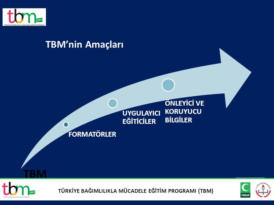 5 TBM'nin Amaçları FORMATÖRLER UYGULAYICI EĞİTİCİLER ÖNLEYİCİ VE KORUYUCU BİLGİLER TBM TÜRKİYE BAĞIMLILIKLA MÜCADELE EĞİTİM PROGRAMI (TBM)