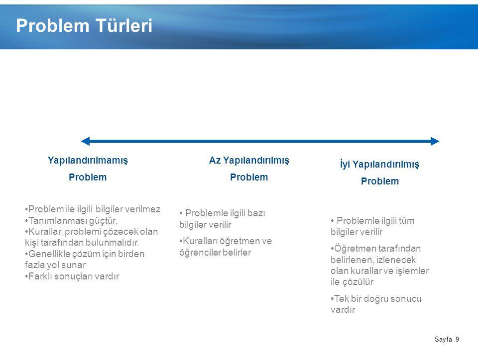 Sayfa 9 Problem Türleri 9 İyi Yapılandırılmış Problem Yapılandırılmamış Problem Az Yapılandırılmış Problem Problemle ilgili tüm bilgiler verilir Öğret