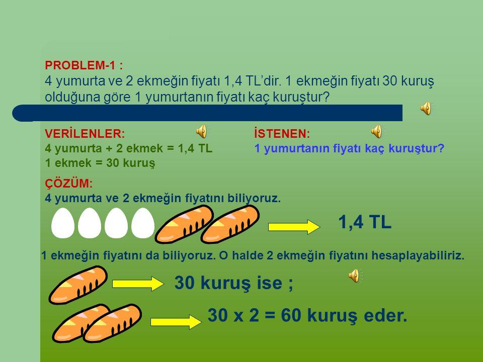 PROBLEM-1 : 4 yumurta ve 2 ekmeğin fiyatı 1,4 TL'dir.