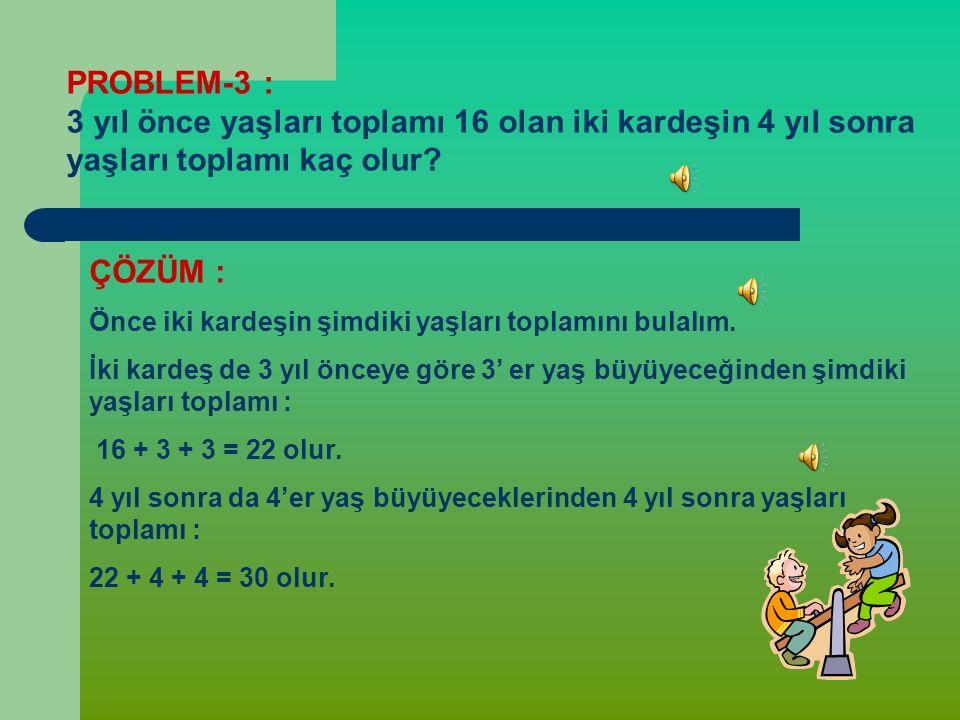 PROBLEM-3 : 3 yıl önce yaşları toplamı 16 olan iki kardeşin 4 yıl sonra yaşları toplamı kaç olur.