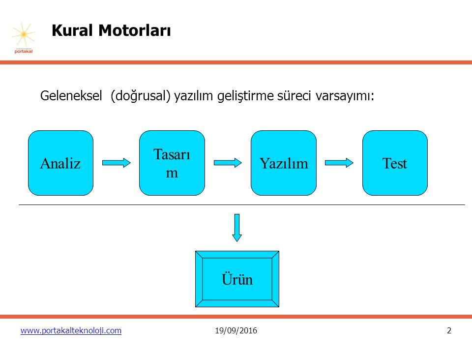 2 www.portakalteknoloji.com19/09/2016 Kural Motorları Tasarı m TestYazılımAnaliz Ürün Geleneksel (doğrusal) yazılım geliştirme süreci varsayımı: