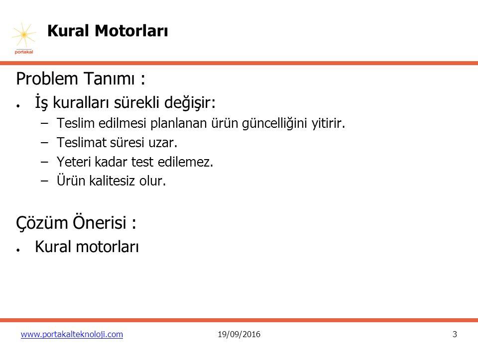 14 www.portakalteknoloji.com19/09/2016 Kural Motorları InputStream inStream = org.jcp.jsr94.tck.model.Customer.class.getResourceAsStream( /org/jcp/jsr94/tck/tck_res_1.xml ); RuleExecutionSet res1 =ruleAdministrator.