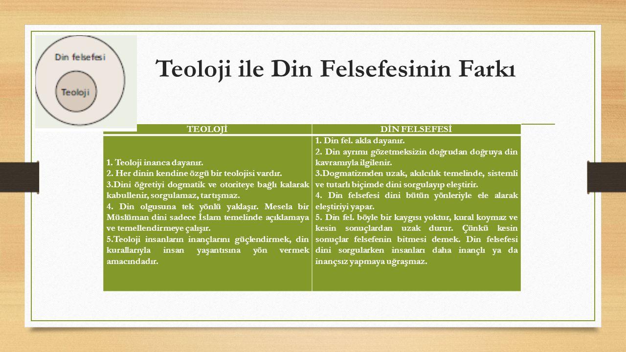 Teoloji ile Din Felsefesinin Farkı TEOLOJİDİN FELSEFESİ 1. Teoloji inanca dayanır. 2. Her dinin kendine özgü bir teolojisi vardır. 3.Dini öğretiyi dog