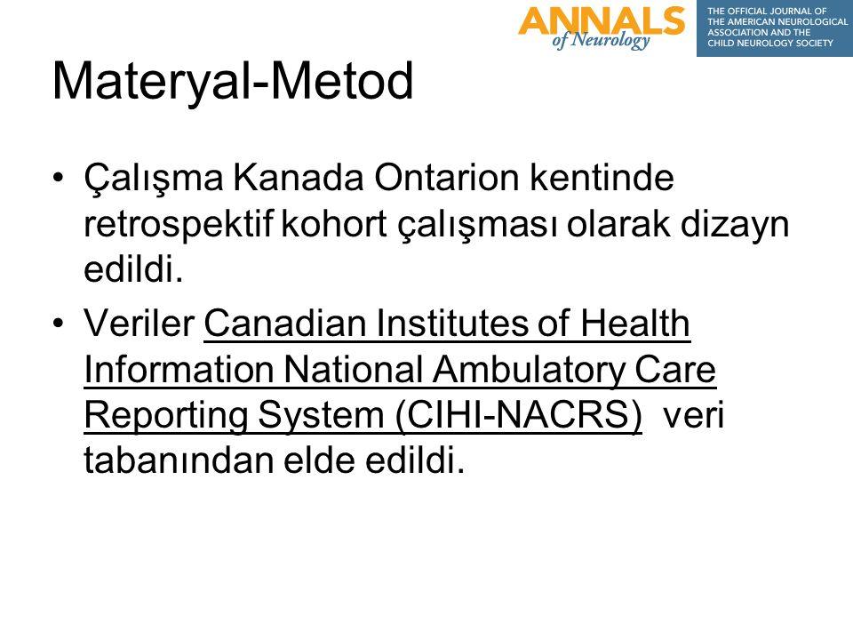 Materyal-Metod Çalışma Kanada Ontarion kentinde retrospektif kohort çalışması olarak dizayn edildi. Veriler Canadian Institutes of Health Information