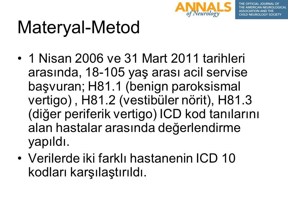 Materyal-Metod 1 Nisan 2006 ve 31 Mart 2011 tarihleri arasında, 18-105 yaş arası acil servise başvuran; H81.1 (benign paroksismal vertigo), H81.2 (vestibüler nörit), H81.3 (diğer periferik vertigo) ICD kod tanılarını alan hastalar arasında değerlendirme yapıldı.