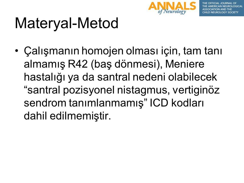 Materyal-Metod Çalışmanın homojen olması için, tam tanı almamış R42 (baş dönmesi), Meniere hastalığı ya da santral nedeni olabilecek santral pozisyonel nistagmus, vertiginöz sendrom tanımlanmamış ICD kodları dahil edilmemiştir.